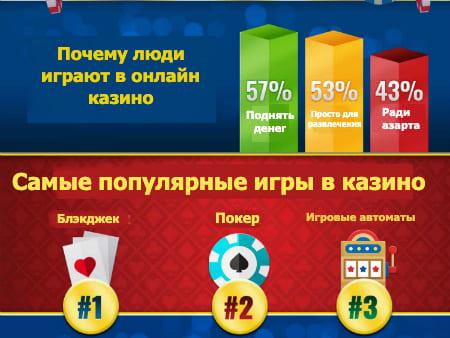 Онлайн игровые автоматы с депозитными бонусами покер финальный стол смотреть онлайн на русском